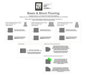 Product: Beam & Block